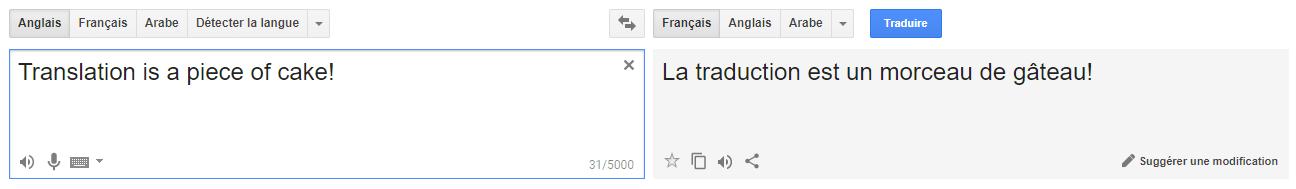 Contre-sens d'une traduction automatique - Agence Milega
