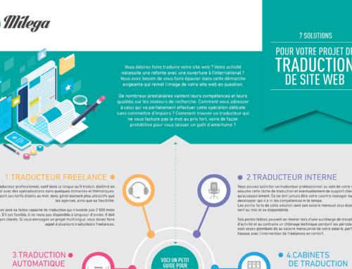 Infographie : 7 solutions pour votre projet de traduction de site web