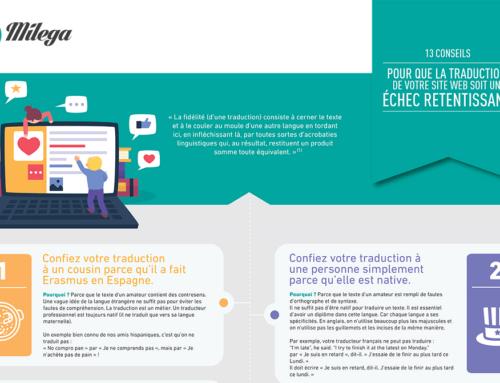 Infographie : 13 conseils pour que la traduction de votre site web soit un échec retentissant