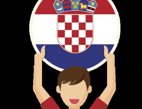 La traduction de votre site web en croate